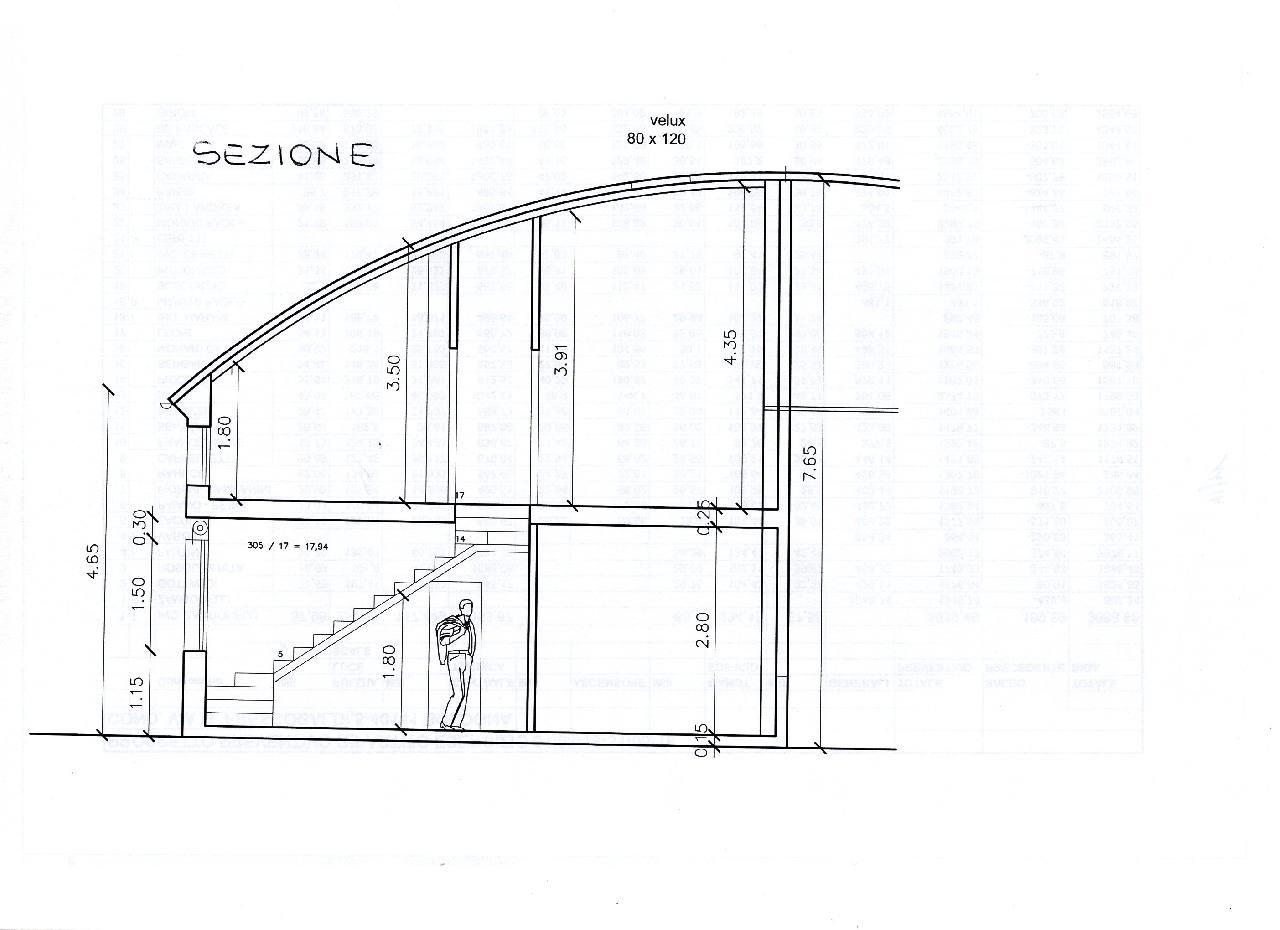 Edificio/palazzo in vendita Bologna Zona Bolognina